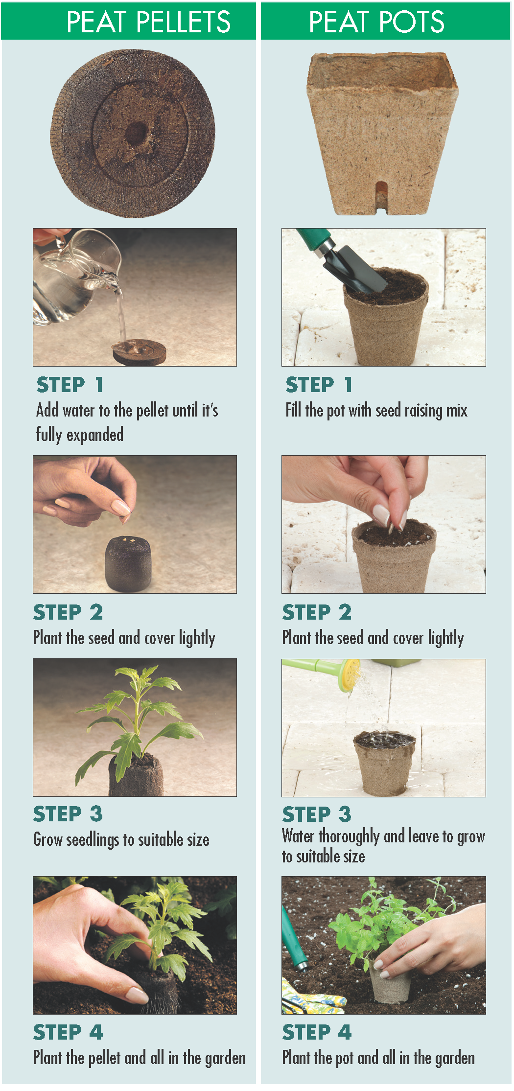 How to use Jiffy Peat Pots and Pellets